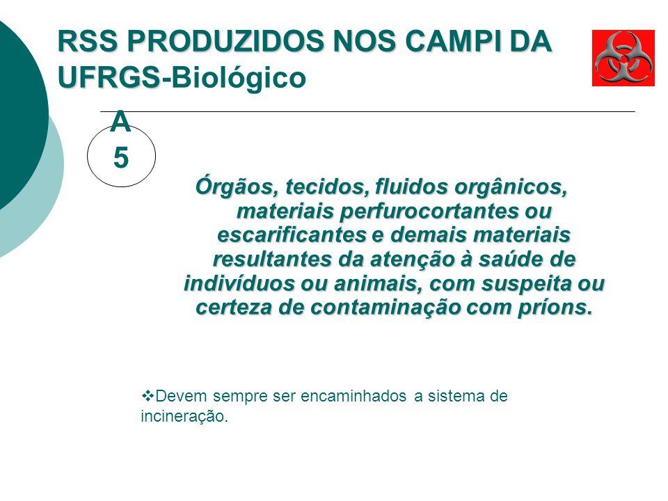 RSS PRODUZIDOS NO CAMPI DA UFRGS RSS PRODUZIDOS NO CAMPI DA UFRGS-Biológico A4A4 Kits de linhas arteriais, endovenosas e dialisadores; filtros de ar e
