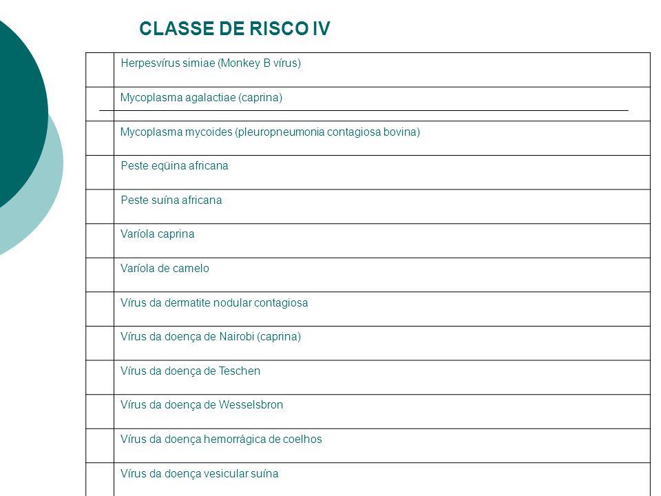 Classificação de Agentes Etiológicos Humanos e Animais - Instrução normativa CTNBio nº 7 de 06/06/1997 e Diretrizes Gerais para o Trabalho em Contençã