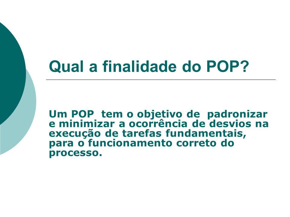 PROCEDIMENTO OPERACIONAL PADRÃO – POP OQUE É: É o documento que expressa o planejamento do trabalho repetitivo que deve ser executado para o alcance d