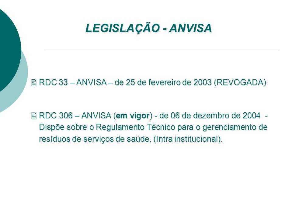 """LEGISLAÇÃO - CONAMA  Resolução do Ministério do Interior de 1979 –""""Obriga a incineração de resíduos sólidos provenientes de estabelecimentos de saúde"""