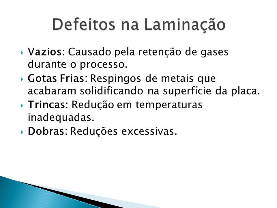  Vazios: Causado pela retenção de gases durante o processo.