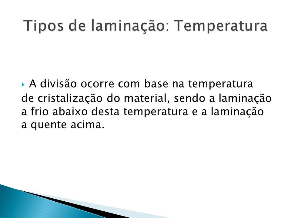  A divisão ocorre com base na temperatura de cristalização do material, sendo a laminação a frio abaixo desta temperatura e a laminação a quente acima.