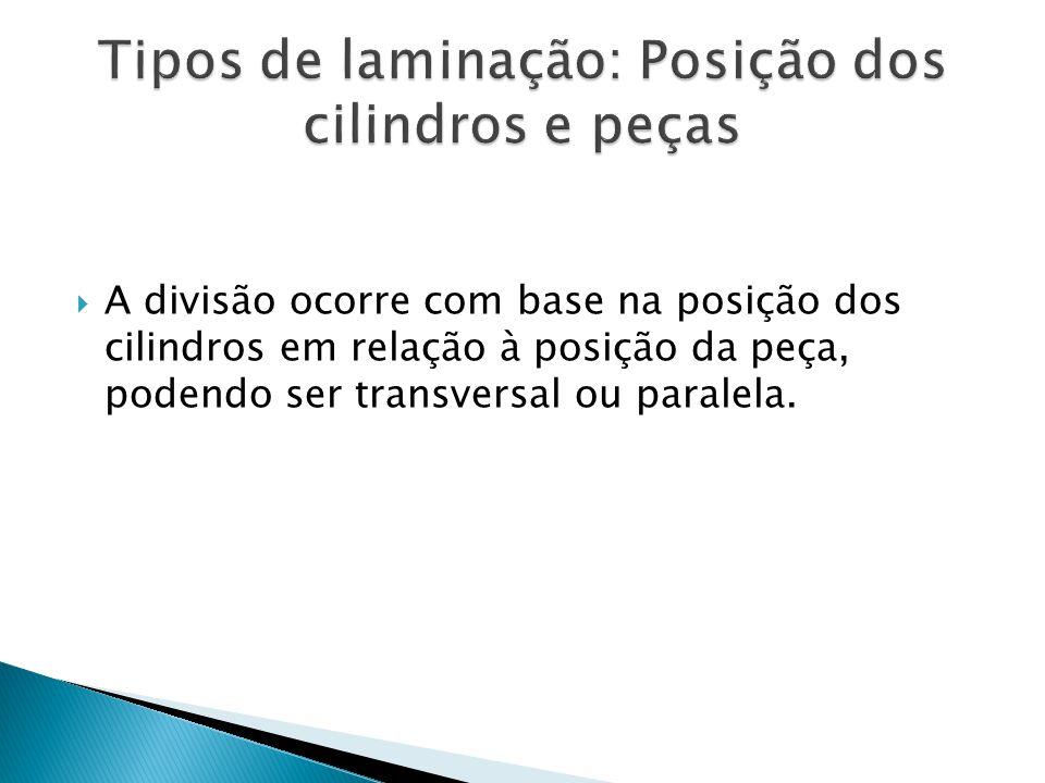  A divisão ocorre com base na posição dos cilindros em relação à posição da peça, podendo ser transversal ou paralela.