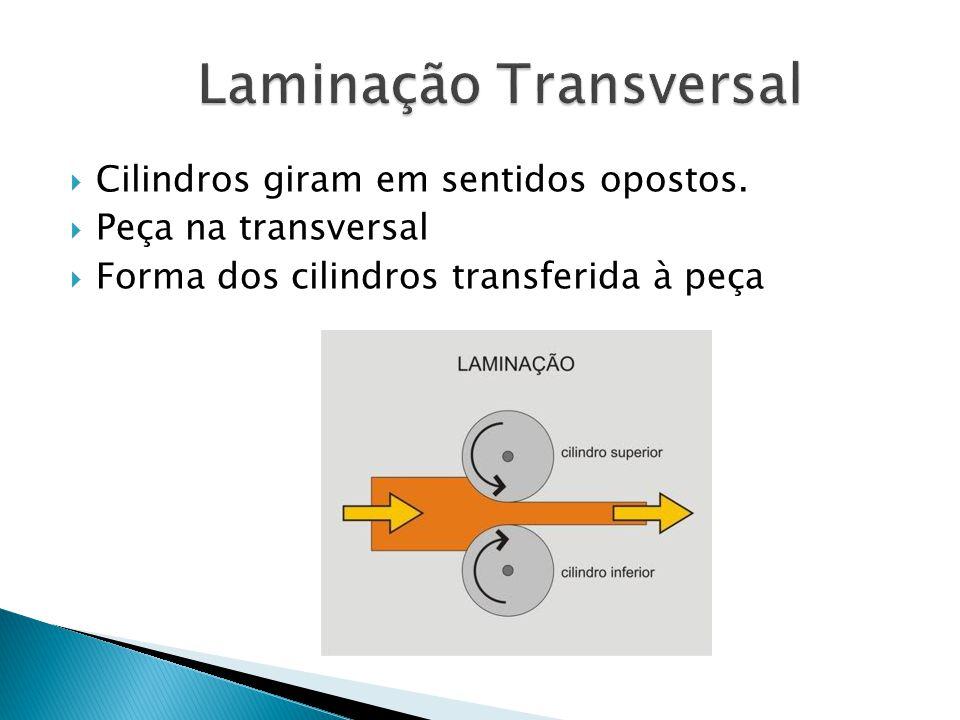  Cilindros giram no mesmo sentido  Peça paralela aos eixos dos cilindros  Laminação de roscas
