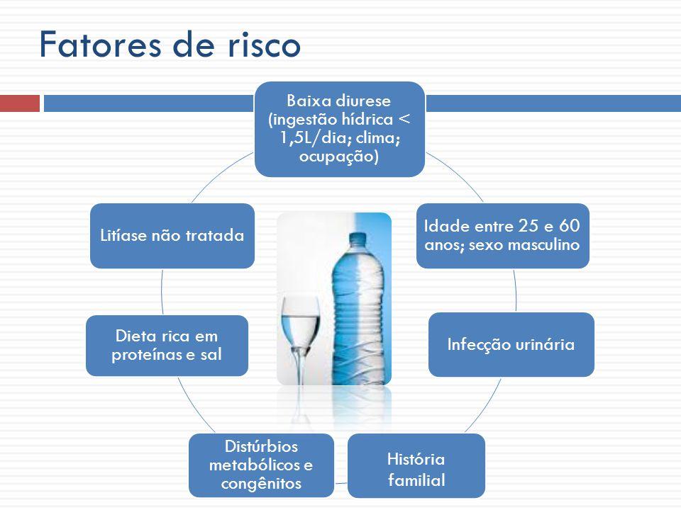 Classificação – cálculo urinário Vesical Ureteral Renal (piélico ou calicinal) Localização Cálcio (70%) Ácido úrico (8-10%) Fosfato amoniomagnesiano (15%) Cistina, indinavir, xantina (4%) Composição Radiotransparentes Radiopacos (90%) Opacidade ao Rx