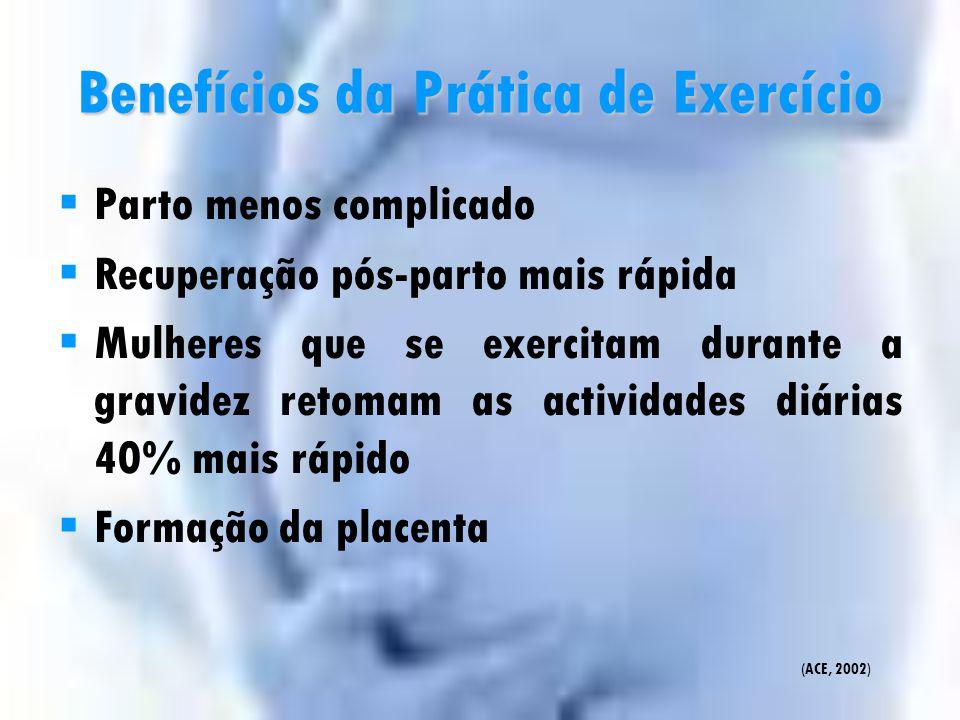 Benefícios do Exercício O exercício pode aumentar:  Postura e Biomecânica  Circulação  Estados de Humor  Auto-estima  Sensação de Bem Estar  Condição Cardiovascular  Força e Resistência Muscular  Capacidade Funcional  Níveis de energia durante a gravidez (ACE, 2002)