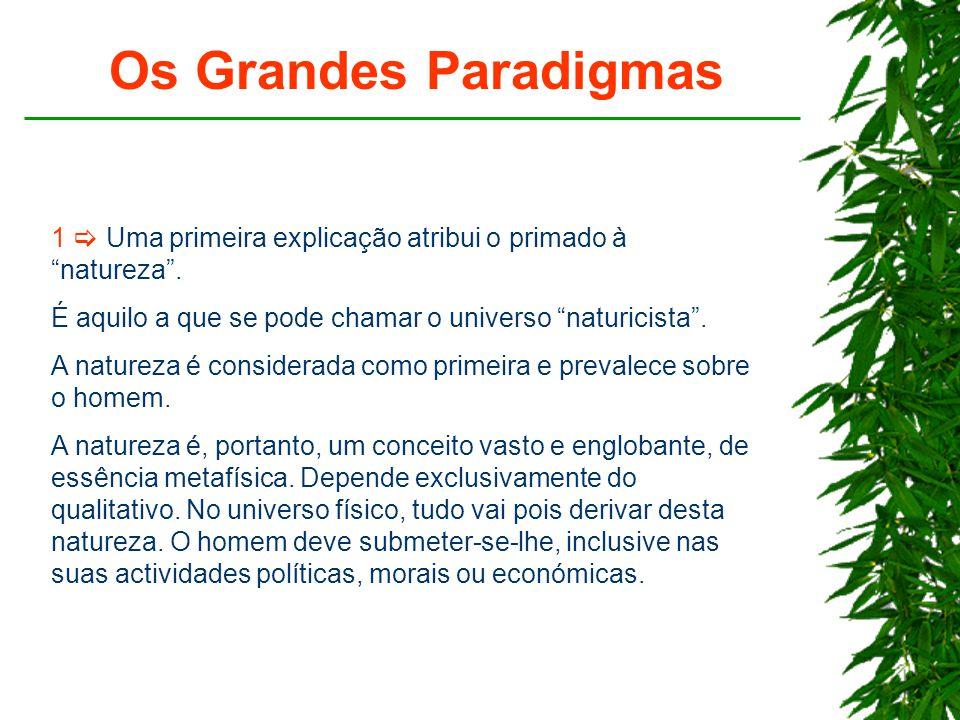Os Grandes Paradigmas 1  Uma primeira explicação atribui o primado à natureza .