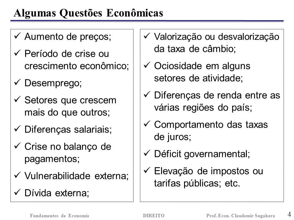 Economia Aplicada 5 Fundamentos de EconomiaDIREITO Prof.