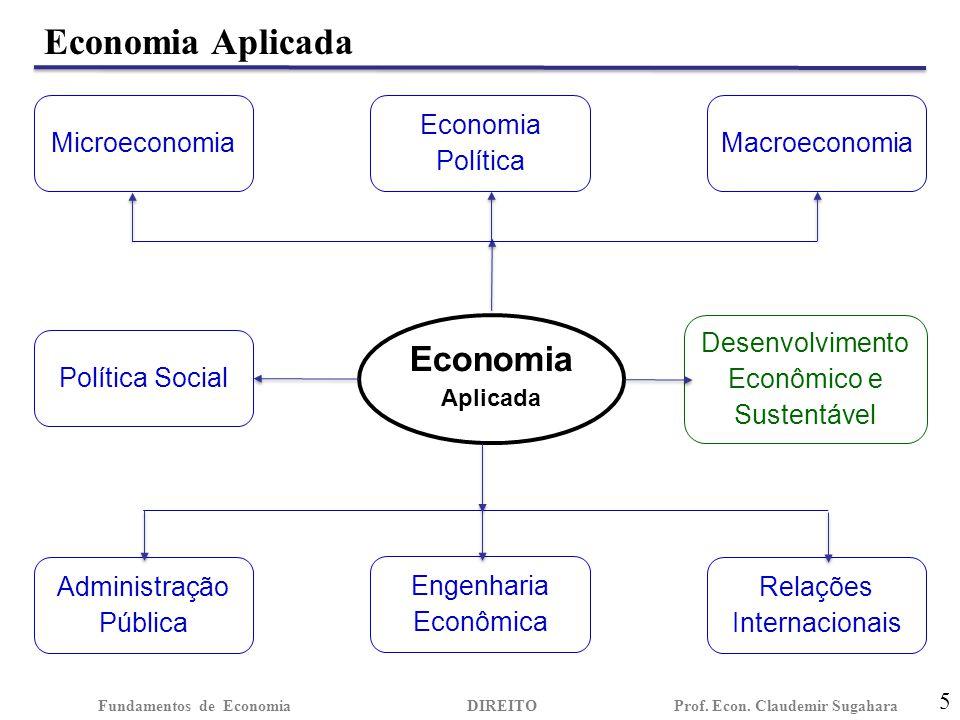Conceituando a Economia 6 Fundamentos de EconomiaDIREITO Prof.