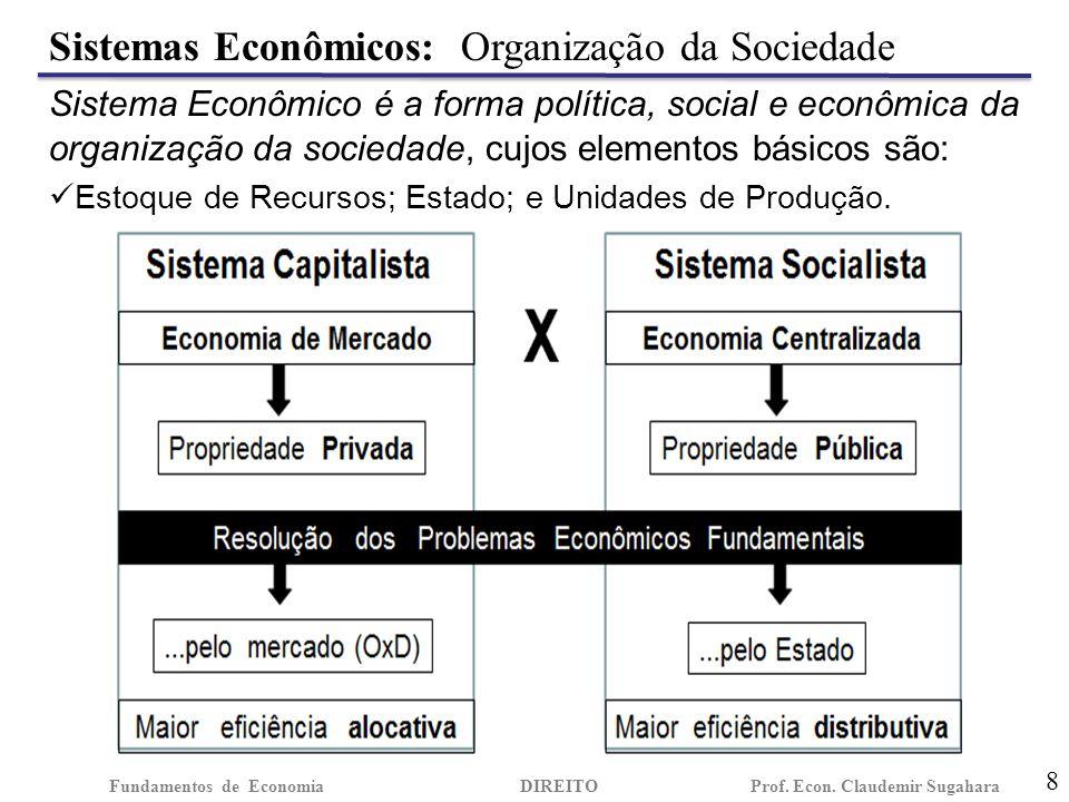Sistemas Econômicos: Papel Organizador do Estado 9 Fundamentos de EconomiaDIREITO Prof.