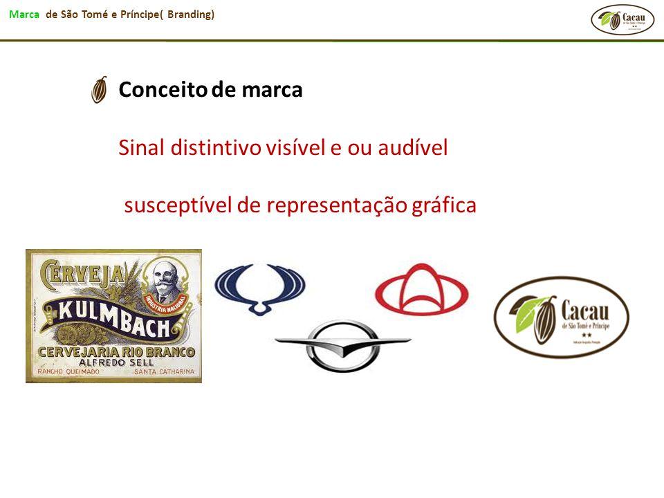 Marca de São Tomé e Príncipe( Branding) Conceito de marca Sinal distintivo visível e ou audível susceptível de representação gráfica