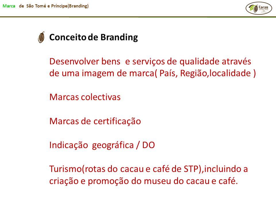 Marca de São Tomé e Príncipe(Branding) Conceito de Branding Desenvolver bens e serviços de qualidade através de uma imagem de marca( País, Região,loca