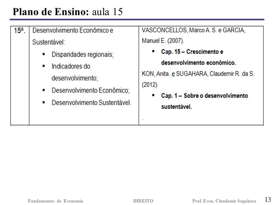 Plano de Ensino: aula 15 13 Fundamentos de EconomiaDIREITO Prof. Econ. Claudemir Sugahara