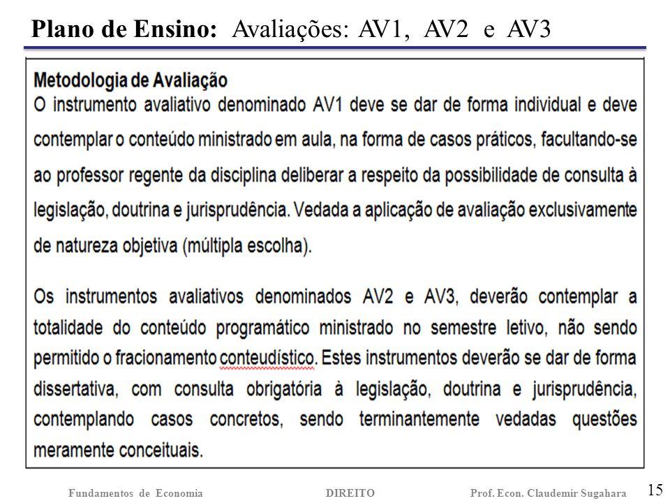 Plano de Ensino: Avaliações: AV1, AV2 e AV3 15 Fundamentos de EconomiaDIREITO Prof. Econ. Claudemir Sugahara