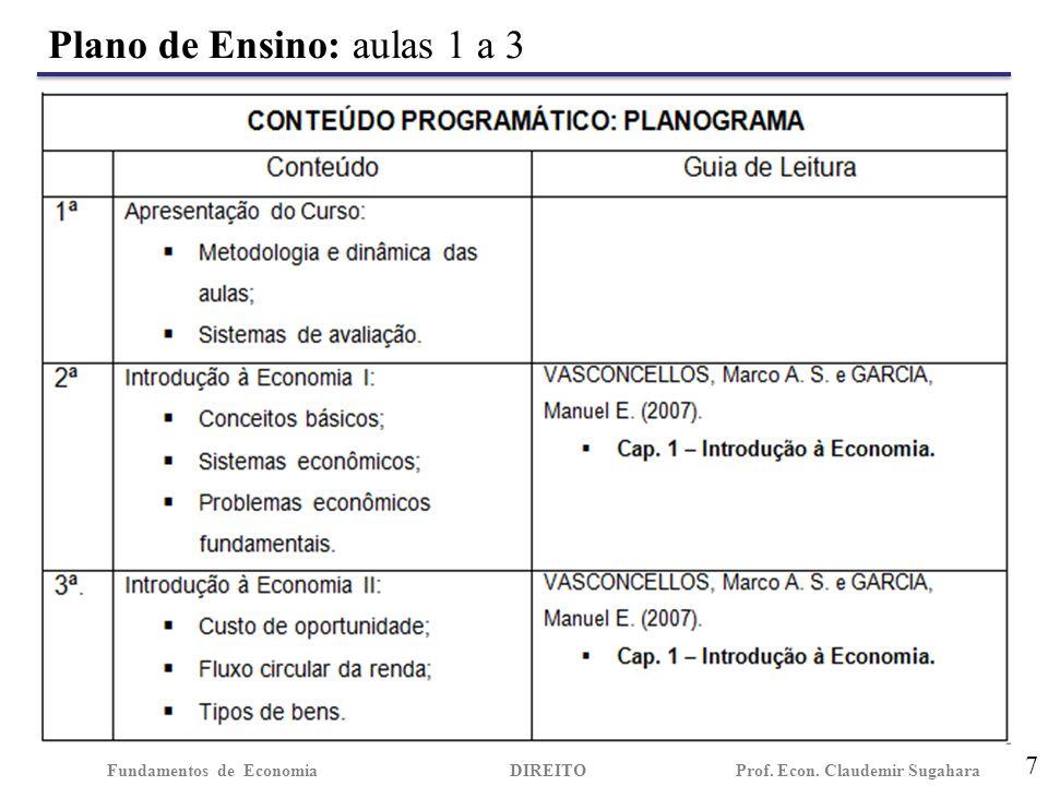 Plano de Ensino: aulas 1 a 3 7 Fundamentos de EconomiaDIREITO Prof. Econ. Claudemir Sugahara