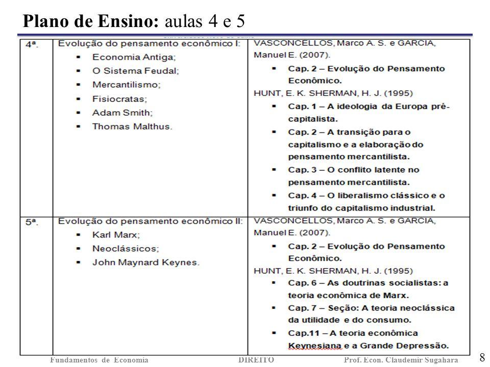 Plano de Ensino: aulas 4 e 5 8 Fundamentos de EconomiaDIREITO Prof. Econ. Claudemir Sugahara