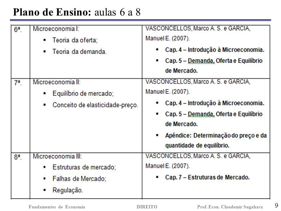 Plano de Ensino: aulas 6 a 8 9 Fundamentos de EconomiaDIREITO Prof. Econ. Claudemir Sugahara