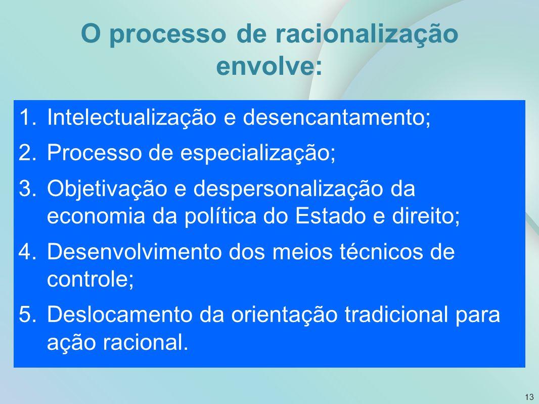O processo de racionalização envolve: 1.Intelectualização e desencantamento; 2.Processo de especialização; 3.Objetivação e despersonalização da econom