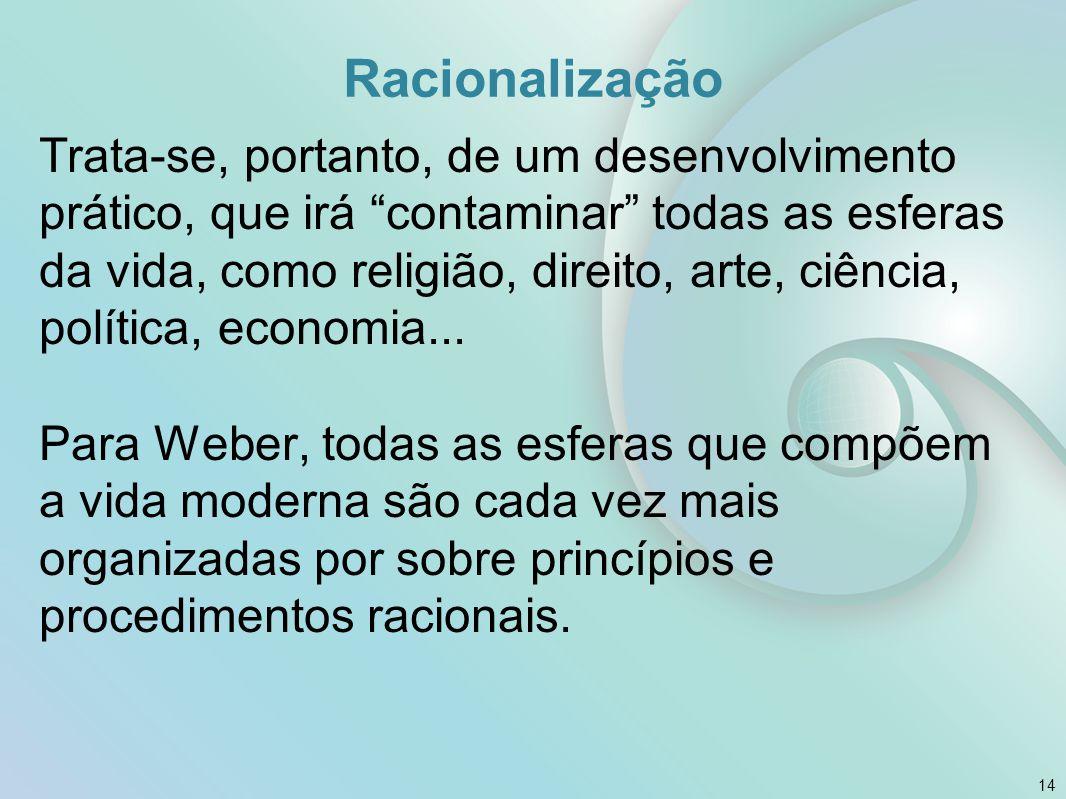 """Racionalização Trata-se, portanto, de um desenvolvimento prático, que irá """"contaminar"""" todas as esferas da vida, como religião, direito, arte, ciência"""