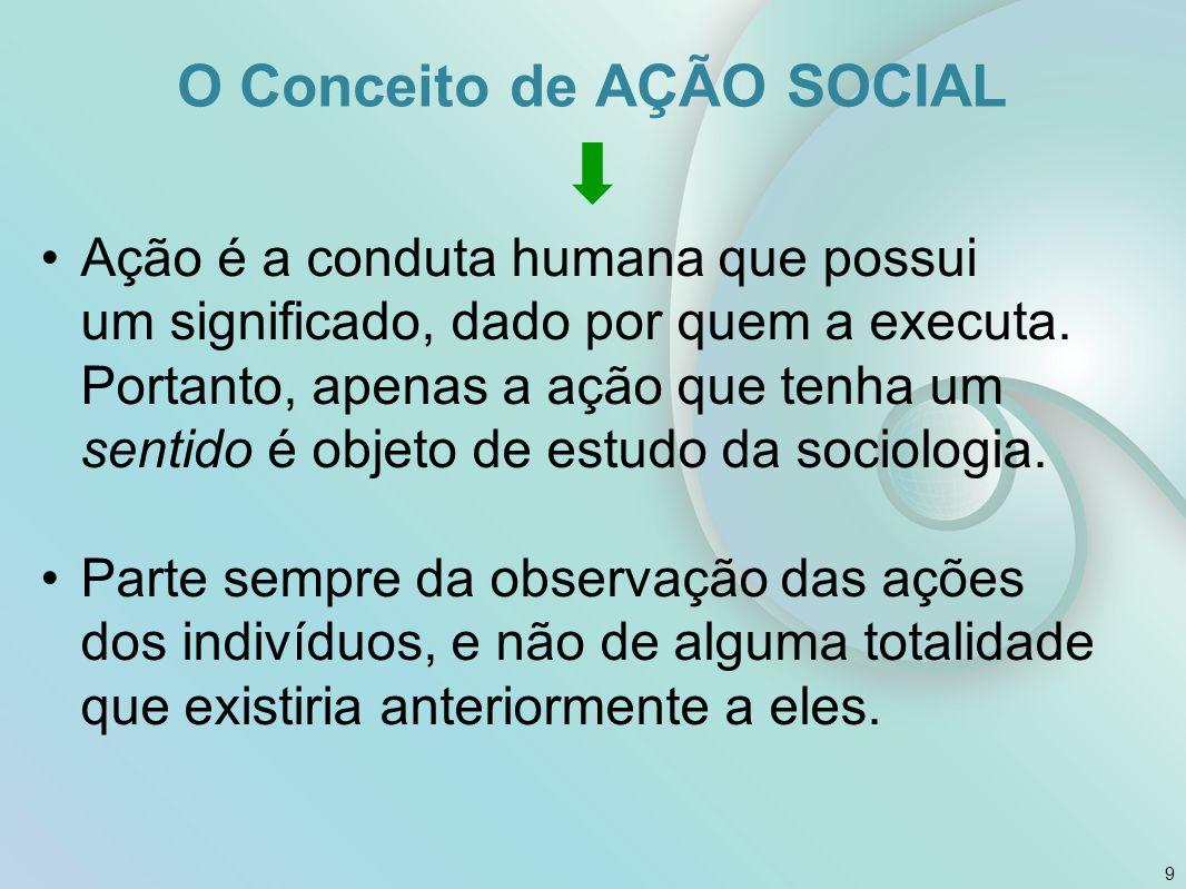 O Conceito de AÇÃO SOCIAL Ação é a conduta humana que possui um significado, dado por quem a executa. Portanto, apenas a ação que tenha um sentido é o