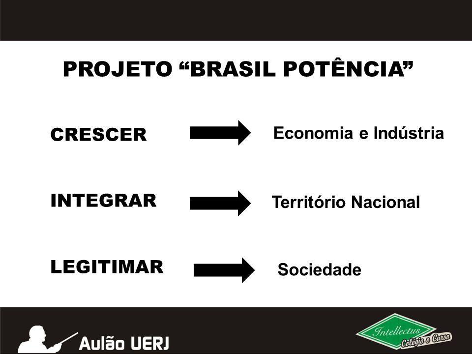"""PROJETO """"BRASIL POTÊNCIA"""" CRESCER INTEGRAR LEGITIMAR Economia e Indústria Território Nacional Sociedade"""
