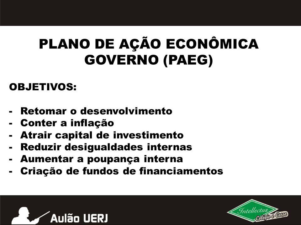 PLANO DE AÇÃO ECONÔMICA GOVERNO (PAEG) OBJETIVOS: -Retomar o desenvolvimento -Conter a inflação -Atrair capital de investimento -Reduzir desigualdades