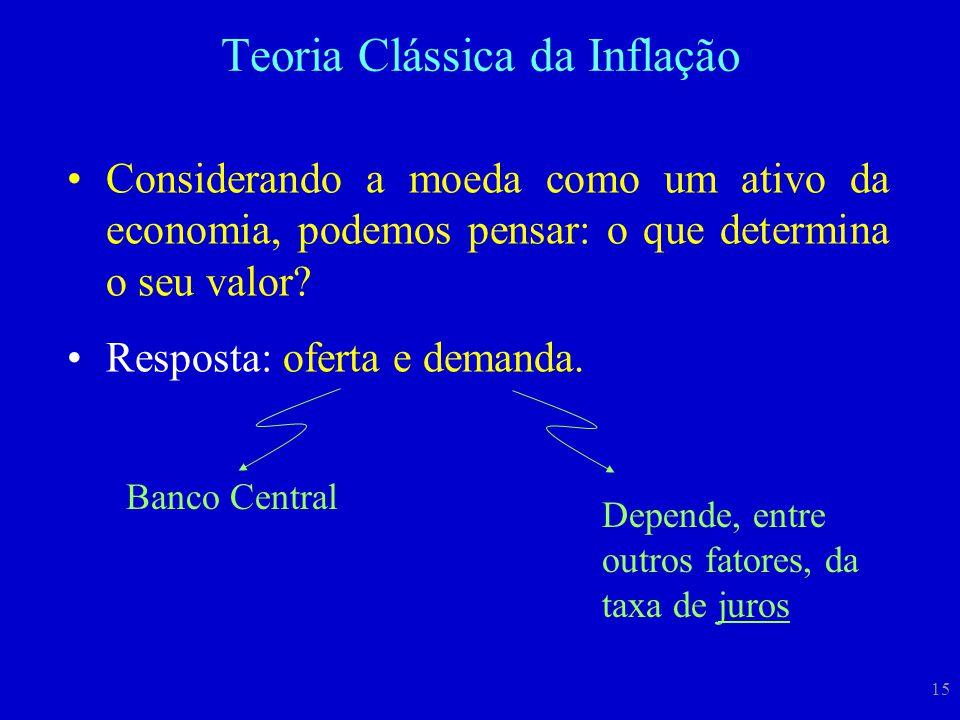 15 Considerando a moeda como um ativo da economia, podemos pensar: o que determina o seu valor? Resposta: oferta e demanda. Teoria Clássica da Inflaçã