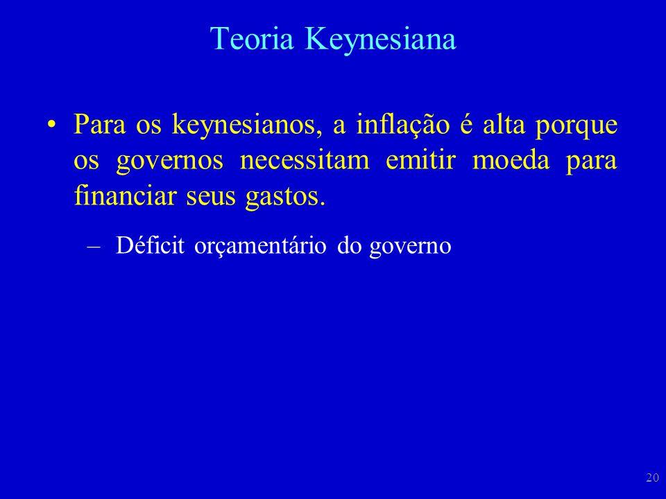 20 Para os keynesianos, a inflação é alta porque os governos necessitam emitir moeda para financiar seus gastos. –Déficit orçamentário do governo Teor