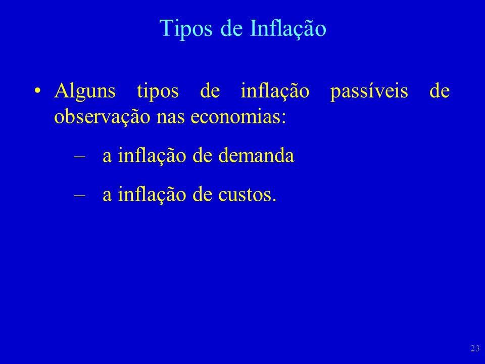 23 Alguns tipos de inflação passíveis de observação nas economias: –a inflação de demanda –a inflação de custos. Tipos de Inflação