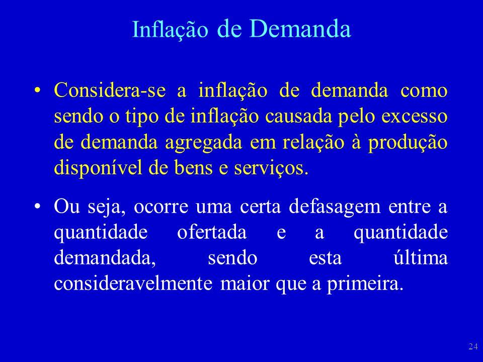 24 Considera-se a inflação de demanda como sendo o tipo de inflação causada pelo excesso de demanda agregada em relação à produção disponível de bens