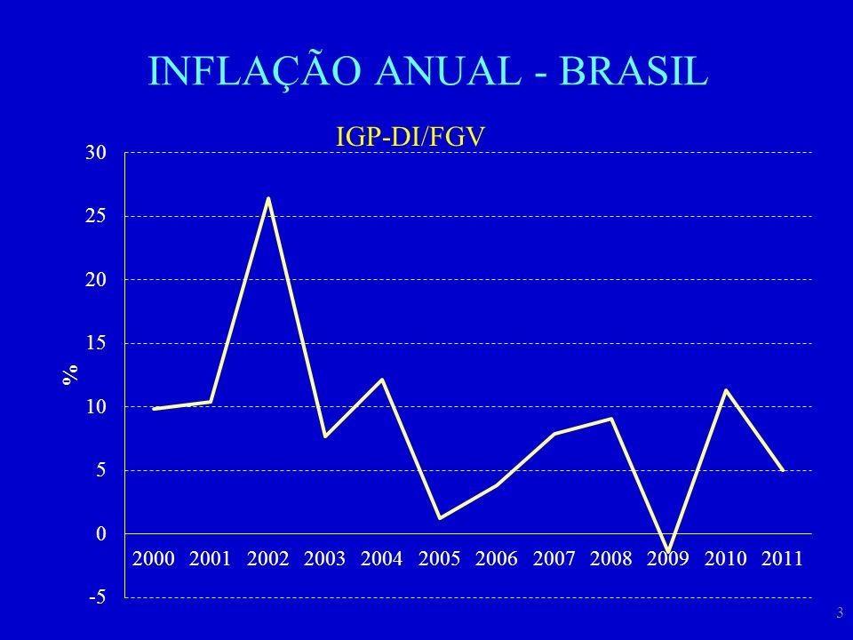 24 Considera-se a inflação de demanda como sendo o tipo de inflação causada pelo excesso de demanda agregada em relação à produção disponível de bens e serviços.