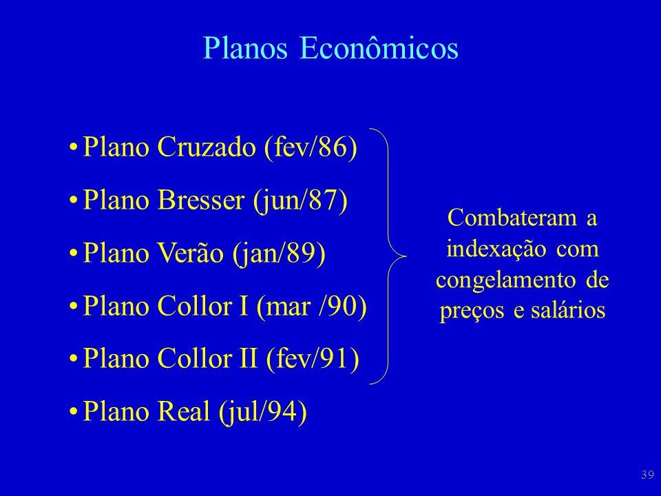 39 Planos Econômicos Plano Cruzado (fev/86) Plano Bresser (jun/87) Plano Verão (jan/89) Plano Collor I (mar /90) Plano Collor II (fev/91) Combateram a