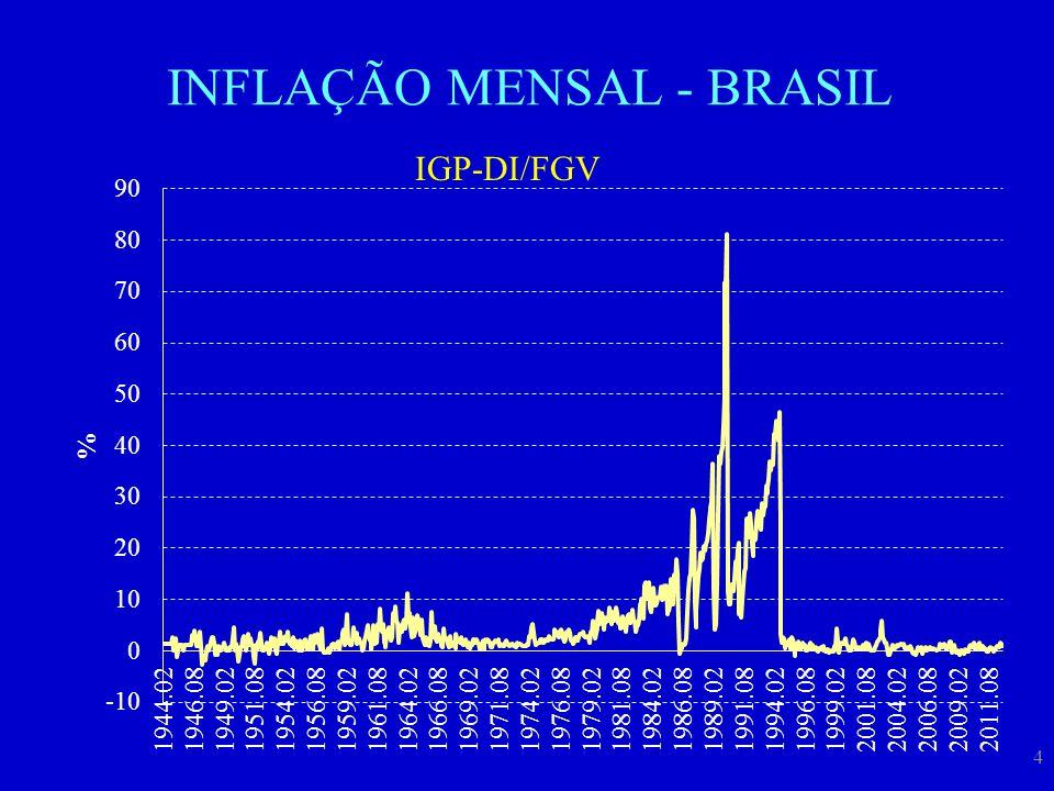 4 INFLAÇÃO MENSAL - BRASIL IGP-DI/FGV