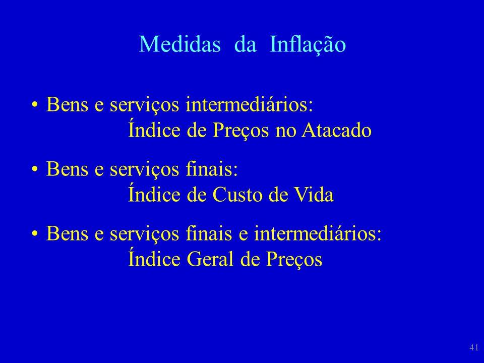 41 Medidas da Inflação Bens e serviços intermediários: Índice de Preços no Atacado Bens e serviços finais: Índice de Custo de Vida Bens e serviços fin