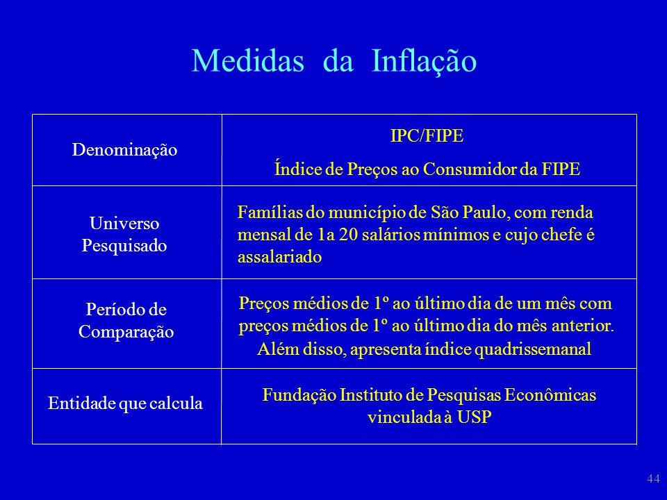 44 Denominação IPC/FIPE Índice de Preços ao Consumidor da FIPE Universo Pesquisado Famílias do município de São Paulo, com renda mensal de 1a 20 salár