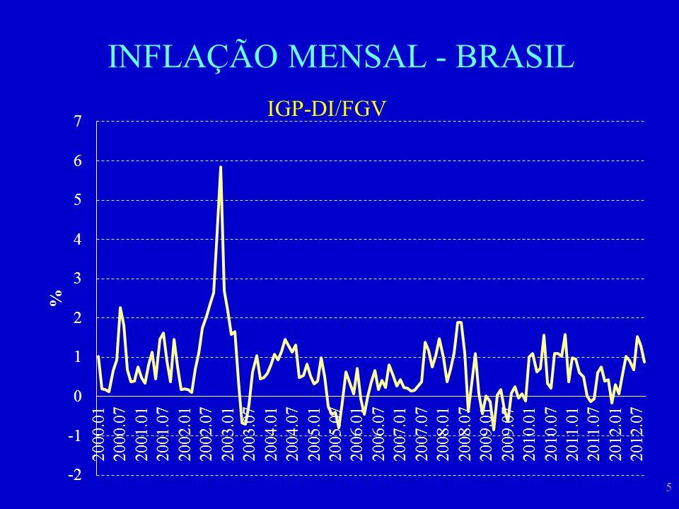 5 INFLAÇÃO MENSAL - BRASIL IGP-DI/FGV