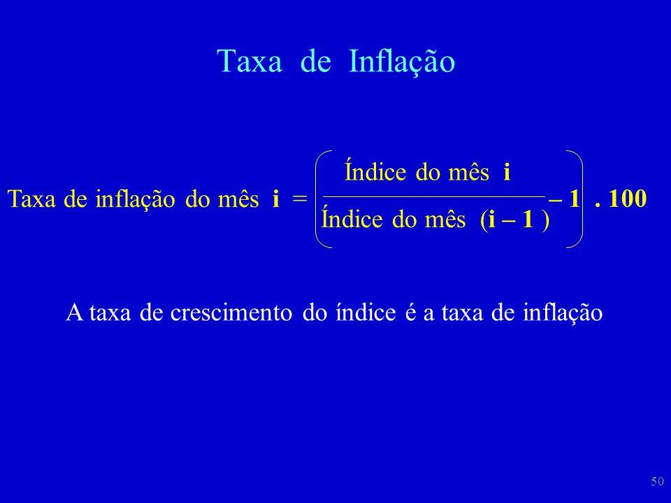 50 Taxa de Inflação Taxa de inflação do mês i = Índice do mês i Índice do mês (i – 1 ) – 1. 100 A taxa de crescimento do índice é a taxa de inflação