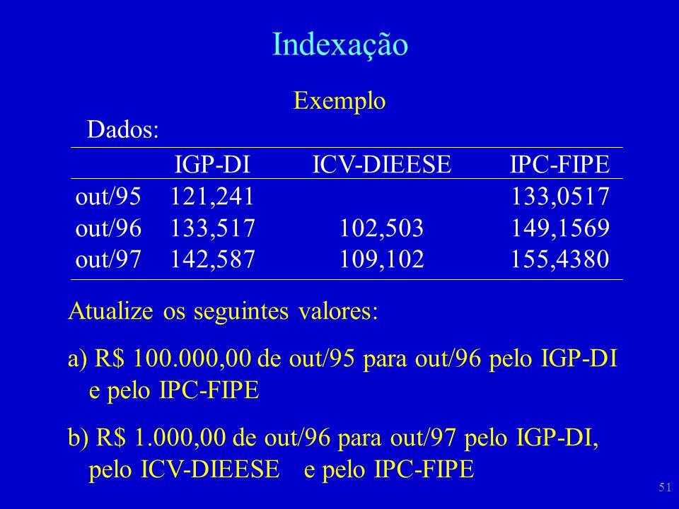 51 Indexação Exemplo Dados: IGP-DI ICV-DIEESE IPC-FIPE out/95 121,241 133,0517 out/96 133,517 102,503 149,1569 out/97 142,587 109,102 155,4380 Atualize os seguintes valores: a) R$ 100.000,00 de out/95 para out/96 pelo IGP-DI e pelo IPC-FIPE b) R$ 1.000,00 de out/96 para out/97 pelo IGP-DI, pelo ICV-DIEESE e pelo IPC-FIPE