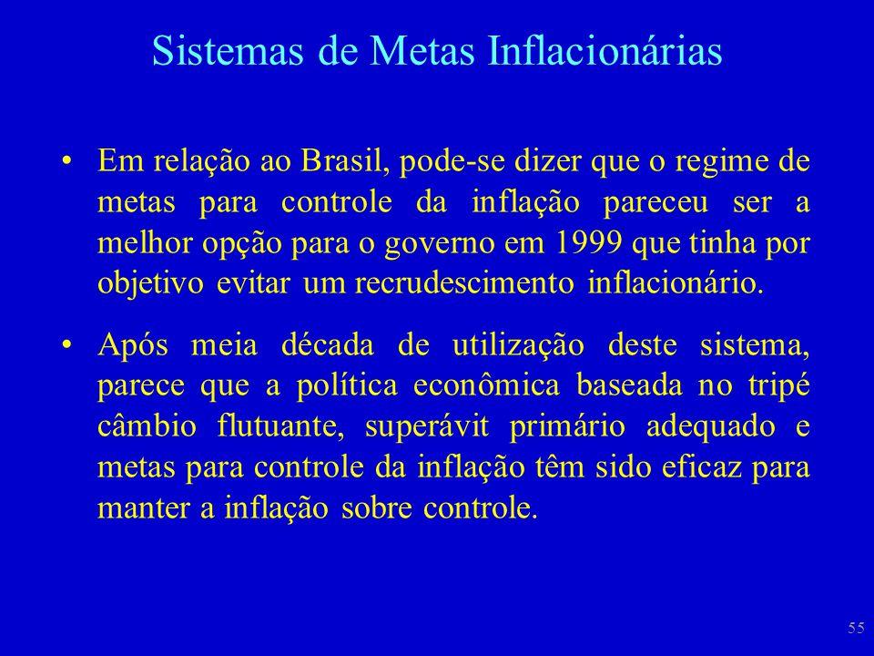 55 Em relação ao Brasil, pode-se dizer que o regime de metas para controle da inflação pareceu ser a melhor opção para o governo em 1999 que tinha por
