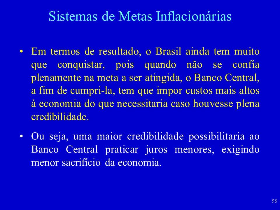 58 Em termos de resultado, o Brasil ainda tem muito que conquistar, pois quando não se confia plenamente na meta a ser atingida, o Banco Central, a fi