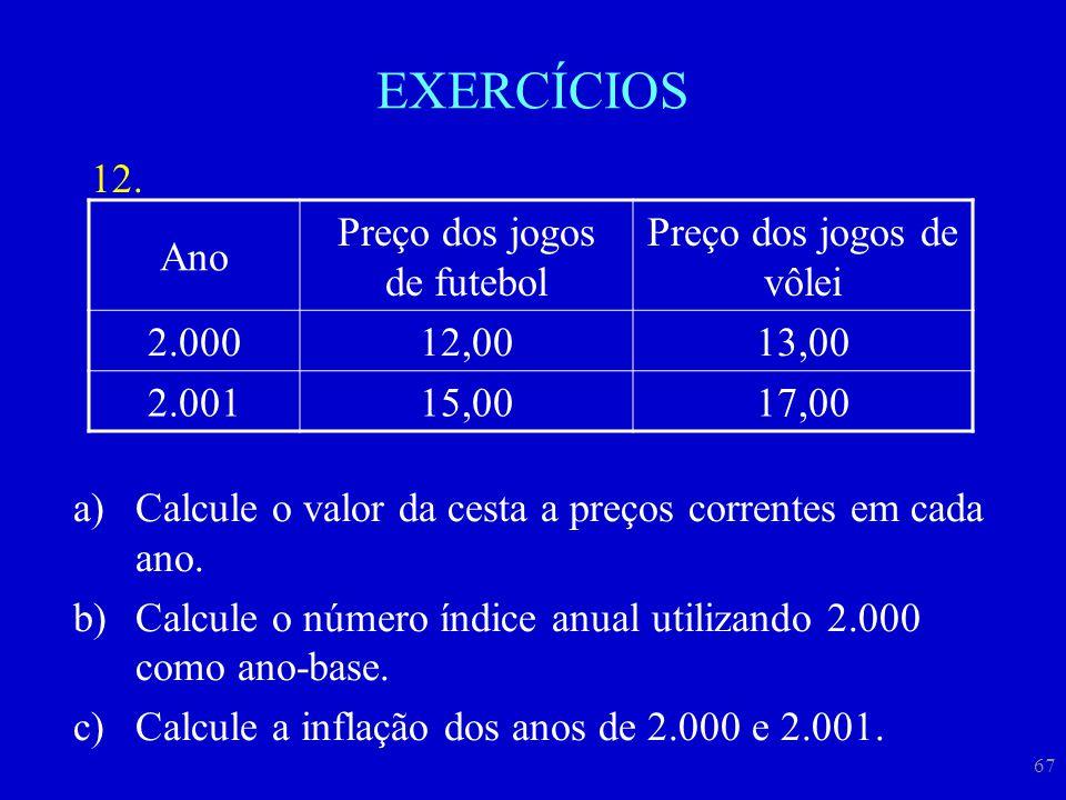 67 EXERCÍCIOS a)Calcule o valor da cesta a preços correntes em cada ano. b)Calcule o número índice anual utilizando 2.000 como ano-base. c)Calcule a i