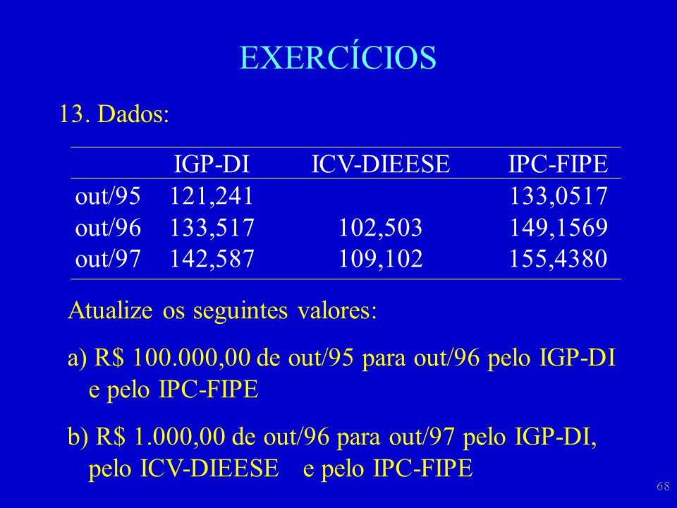 EXERCÍCIOS 13.Dados: 68 IGP-DI ICV-DIEESE IPC-FIPE out/95 121,241 133,0517 out/96 133,517 102,503 149,1569 out/97 142,587 109,102 155,4380 Atualize os seguintes valores: a) R$ 100.000,00 de out/95 para out/96 pelo IGP-DI e pelo IPC-FIPE b) R$ 1.000,00 de out/96 para out/97 pelo IGP-DI, pelo ICV-DIEESE e pelo IPC-FIPE
