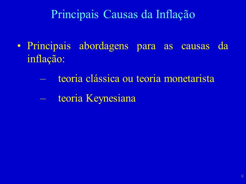 9 Principais abordagens para as causas da inflação: –teoria clássica ou teoria monetarista –teoria Keynesiana Principais Causas da Inflação