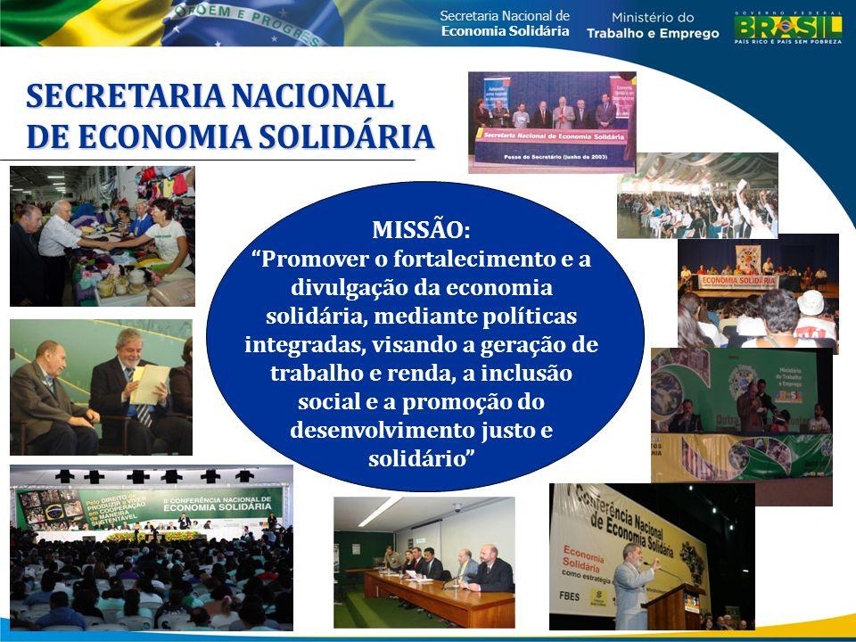 """Secretaria Nacional de Economia Solidária MISSÃO: """"Promover o fortalecimento e a divulgação da economia solidária, mediante políticas integradas, visa"""