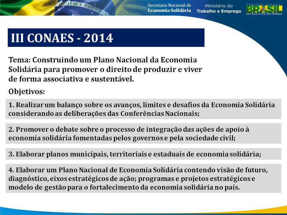 Secretaria Nacional de Economia Solidária III CONAES - 2014 ETAPAS: CONFERÊNCIAS MUNICIPAIS, TERRITORIAS OU INTERMUNICIPAIS: OUTUBRO DE 2013 A ABRIL DE 2014 PRODUTO: Diretrizes para Planos Municipais e Territoriais de Economia Solidária CONFERÊNCIAS ESTADUAIS: MAIO A JUNHO DE 2014 PRODUTO: Diretrizes para Planos Estaduais de Economia Solidária CONFERÊNCIAS TEMÁTICAS: OUTUBRO DE 2013 A MARÇO DE 2014 PRODUTO: Subsídios Temáticos para as Conferências Preparatórias CONFERÊNCIA NACIONAL: 26 A 29 DE NOVEMBRO DE 2014 PRODUTO: Diretrizes para o Plano Nacional de Economia Solidária