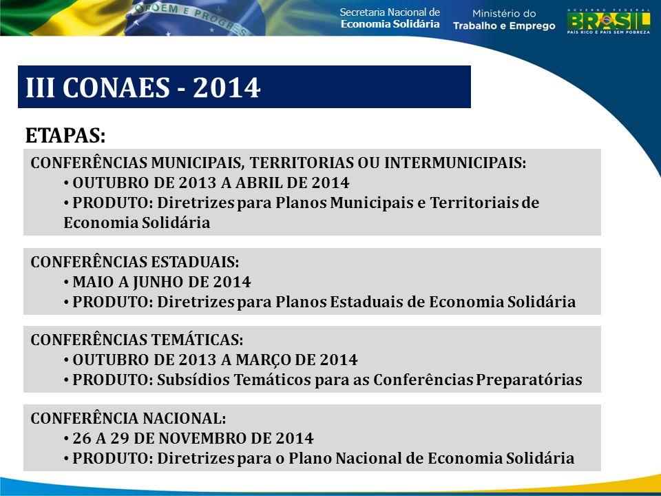 Secretaria Nacional de Economia Solidária III CONAES - 2014 CONVOCAÇÃO: PRERROGATIVA: CONSELHOS ESTADUAIS DE ECONOMIA SOLIDÁRIA E GOVERNOS ESTADUAIS : ATÉ 30 DE OUTUBRO DE 2013 ALTERNATIVA: SUPERINTENDÊNCIAS REGIONAIS DO TRABALHO E EMPREGO COM FÓRUNS ESTADUAIS DE ECONOMIA SOLIDÁRIA: ATÉ 30 DE NOVEMBRO DE 2013 CONFERÊNCIAS TERRITORIAIS OU INTERMUNICIPAIS: CONVOCAÇÃO PELAS COMISSÕES ORGANIZADORAS ESTADUAIS DE 30 DE OUTUBRO DE 2013 A 28 DE FEVEREIRO DE 2014