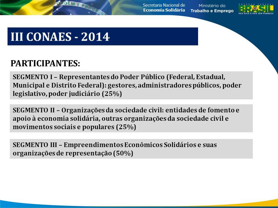 Secretaria Nacional de Economia Solidária III CONAES - 2014 UF Segmento I – Poder Público Segmento II – Org.