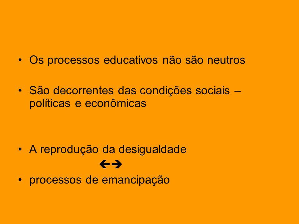 Os processos educativos não são neutros São decorrentes das condições sociais – políticas e econômicas A reprodução da desigualdade  processos de em