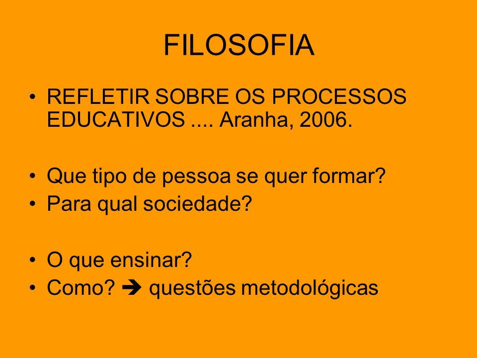 FILOSOFIA REFLETIR SOBRE OS PROCESSOS EDUCATIVOS.... Aranha, 2006. Que tipo de pessoa se quer formar? Para qual sociedade? O que ensinar? Como?  ques