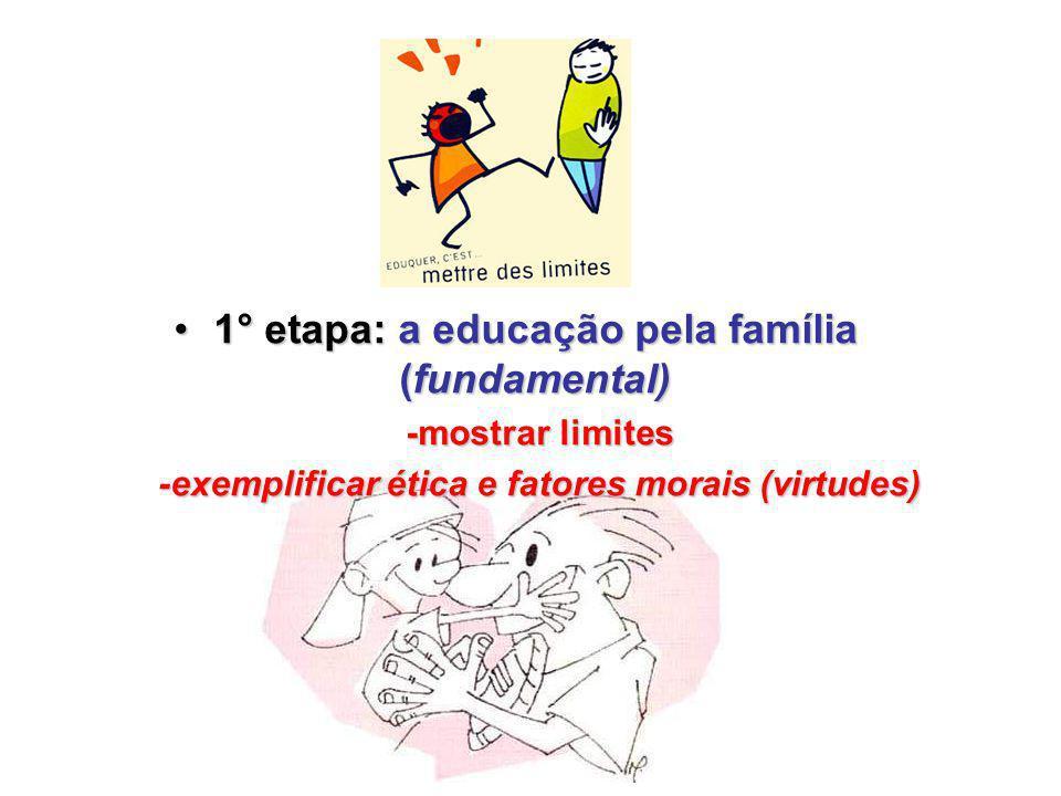 1° etapa: a educação pela família (fundamental)1° etapa: a educação pela família (fundamental) -mostrar limites -mostrar limites -exemplificar ética e